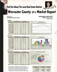 2015 Market Report